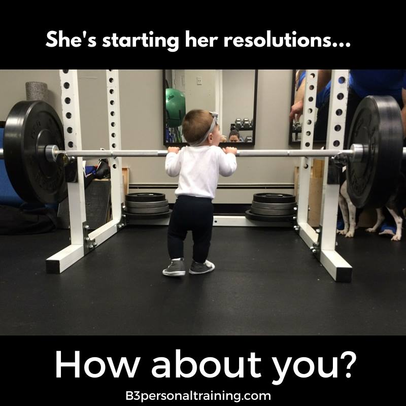 BabyLena Resolutions